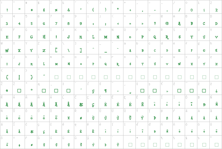Full character map